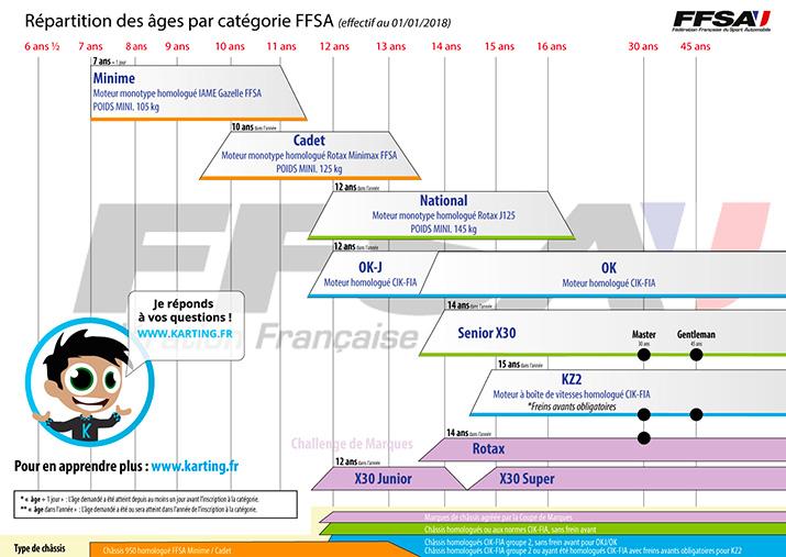 categories_ffsa