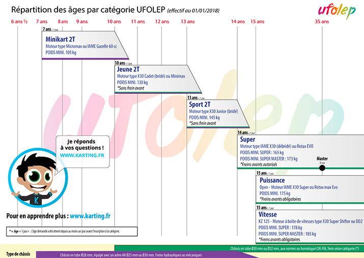 categories_ufolep