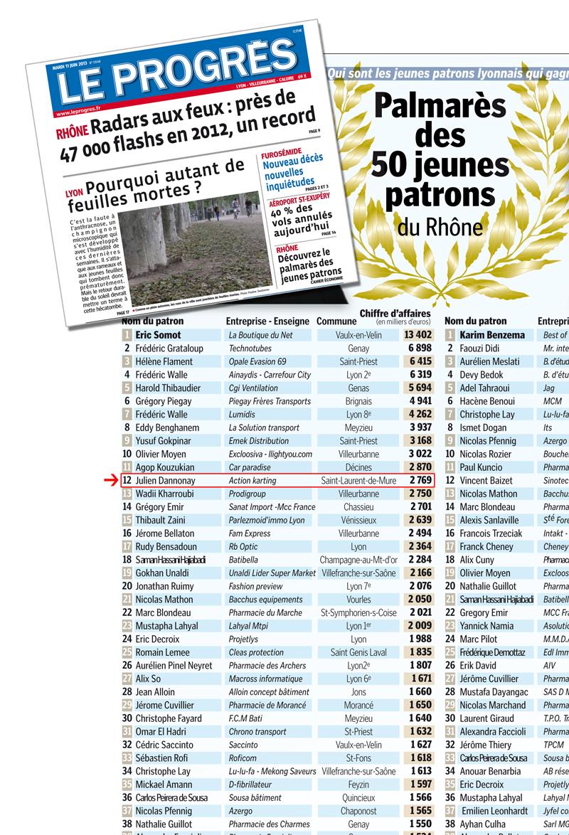 Palmarès des 50 jeunes patrons du Rhône
